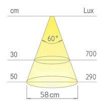 Spot LED LINEO 24 V Spot pilote avec interrupteur et variateur Touch